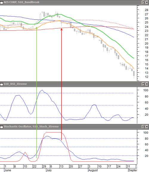 Bbs trading system