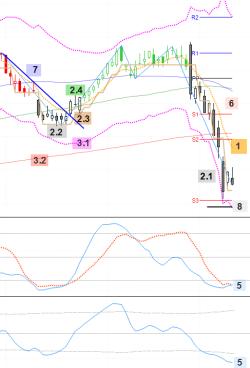 Marketgauge complete swing trading system