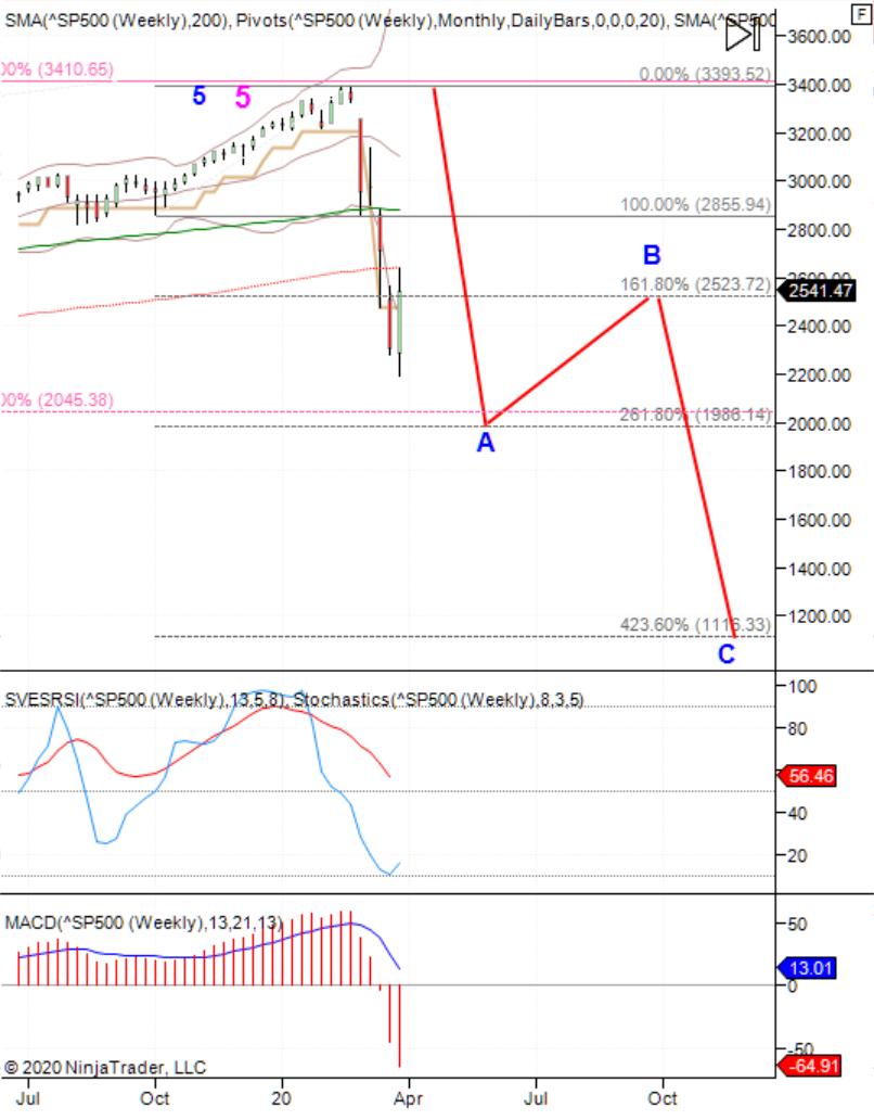 Intermarket Trading Strategies Pdf